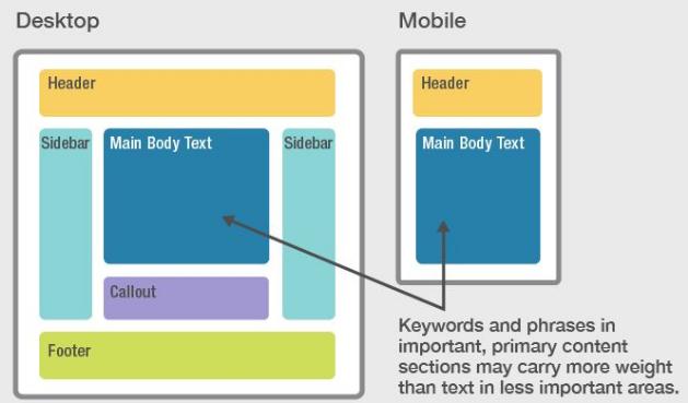 page segmentation SEO