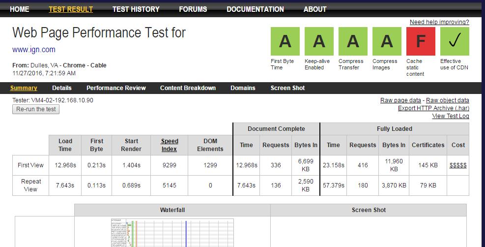 webpagetest-site-speed