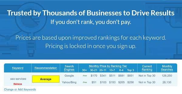 rankpay flexible pricing