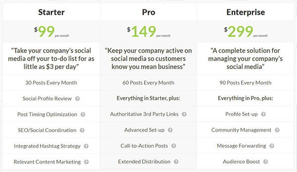 social-marketing-service-prices