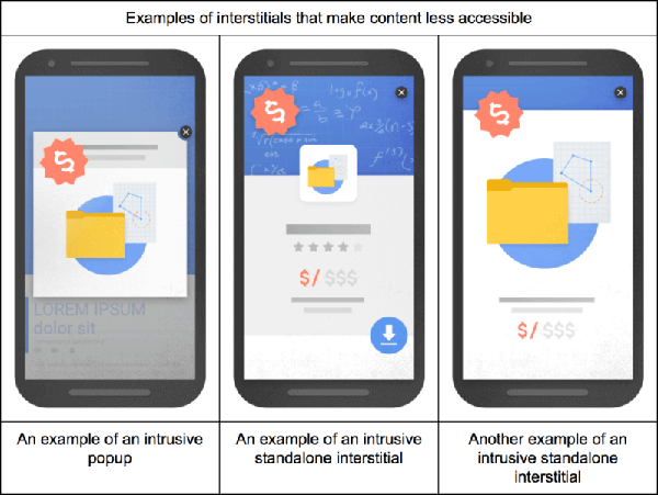 google-mobile-interstitials
