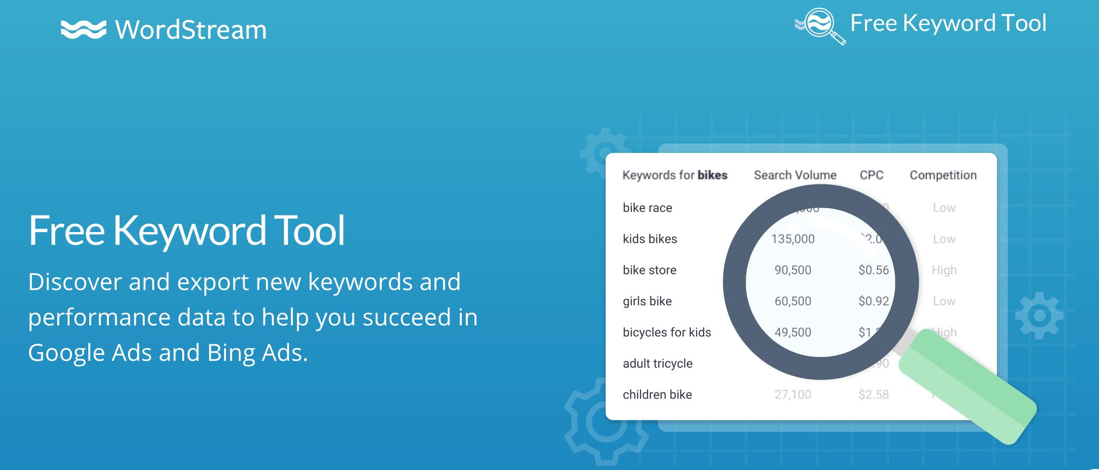 Potentes herramientas de escritura Investigación de palabras clave