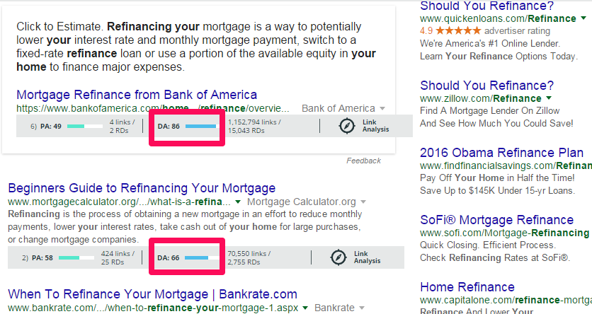 Refinance your home SEO results